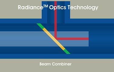 Radiance Beam Enhancing Optics diagram